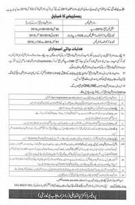 University of Punjab Registration of Private Candidates for B.A./ B.Sc. Annual Examination 2017