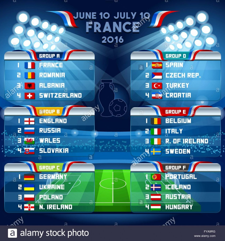 UEFA Euro Cup 2016 Schedule; The action will start on 10th of June